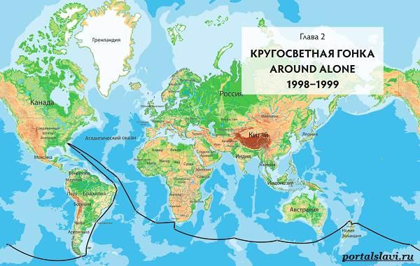 Федор-Конюхов-великий-путешественник-современности-и-его-достижения-5